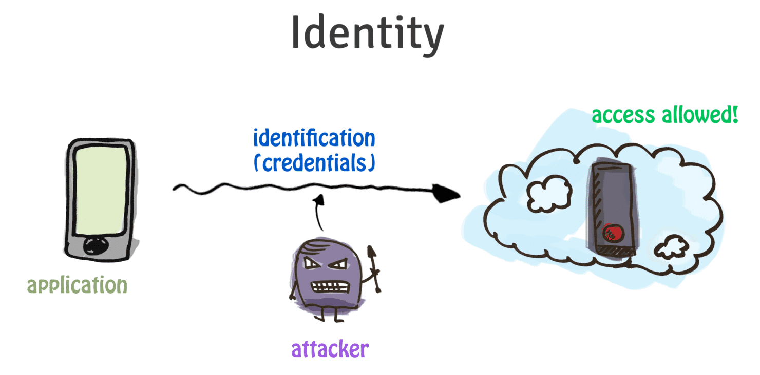 Beware: the attackers want to steal your identity
