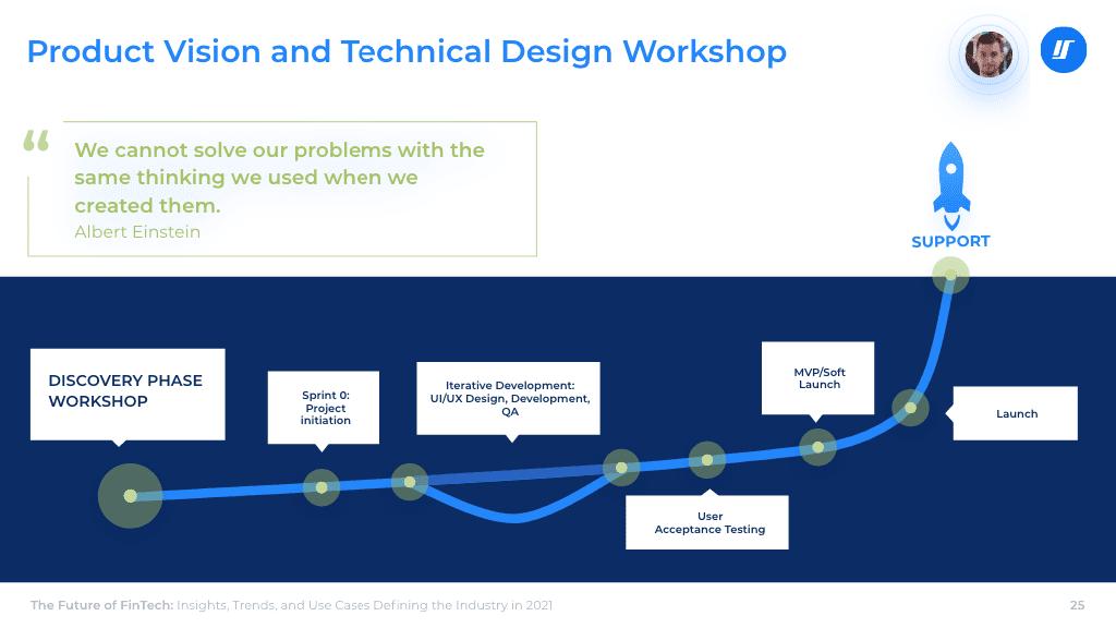 Webinar The Future of FinTech Framework