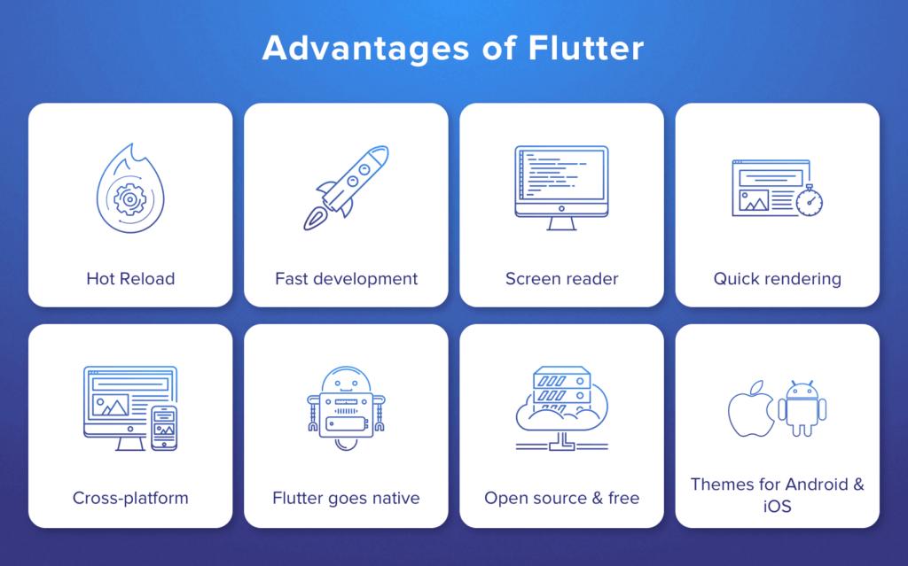 Flutter Android Framework