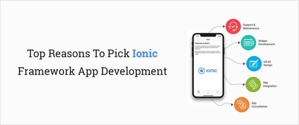 Ionic Android Framework