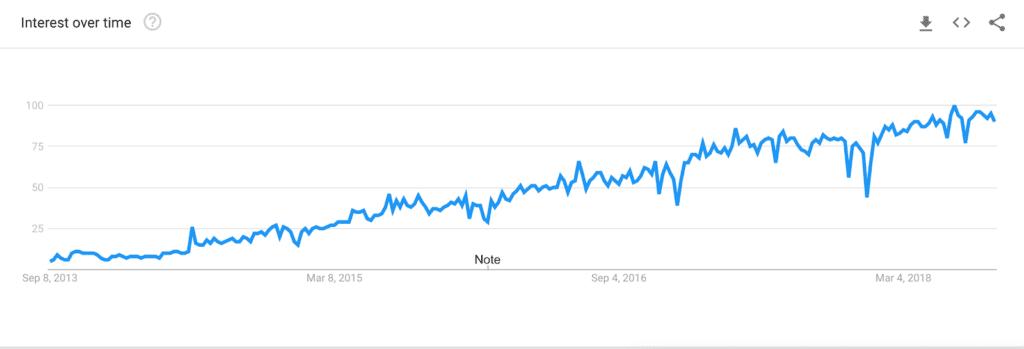 Kubernetes vs Docker Statistics Graph 2