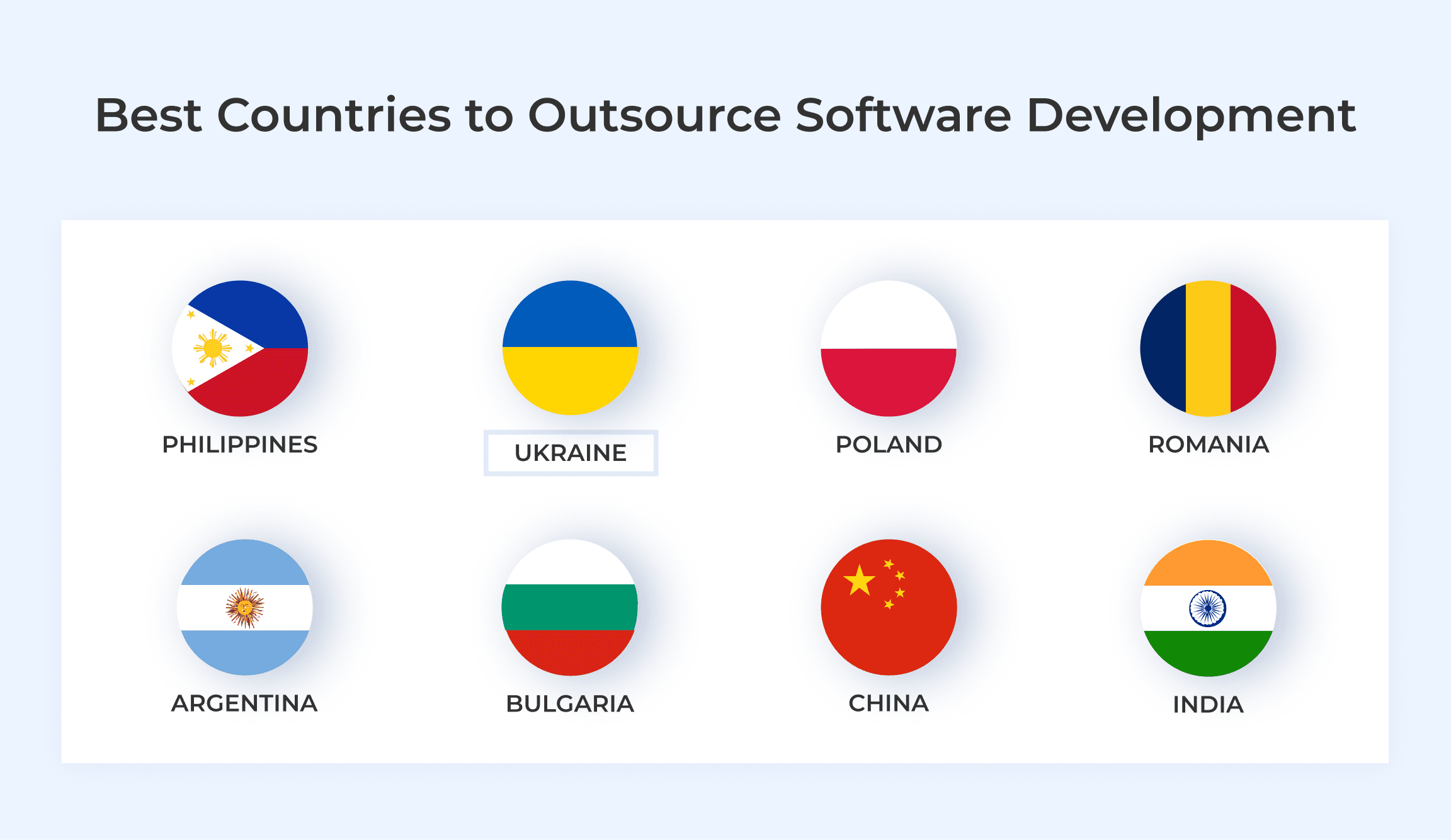 Offshore Software Development Countries