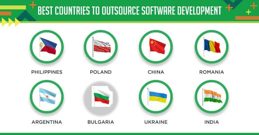 Top Countries For Offshore Software Development