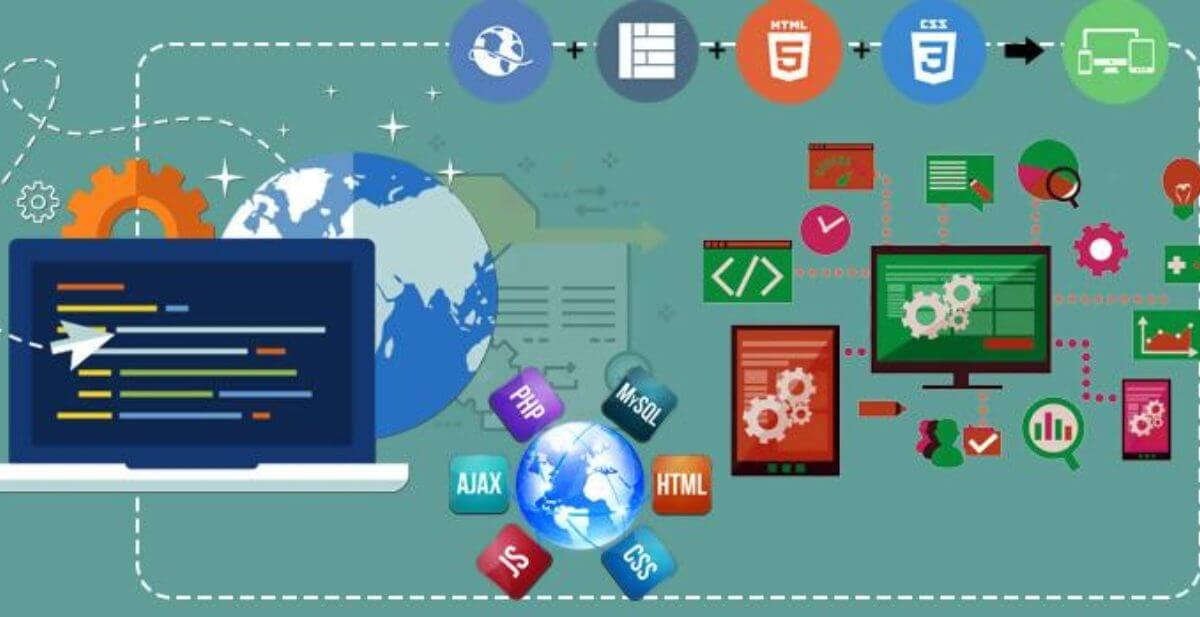 What is Offshore Software Development