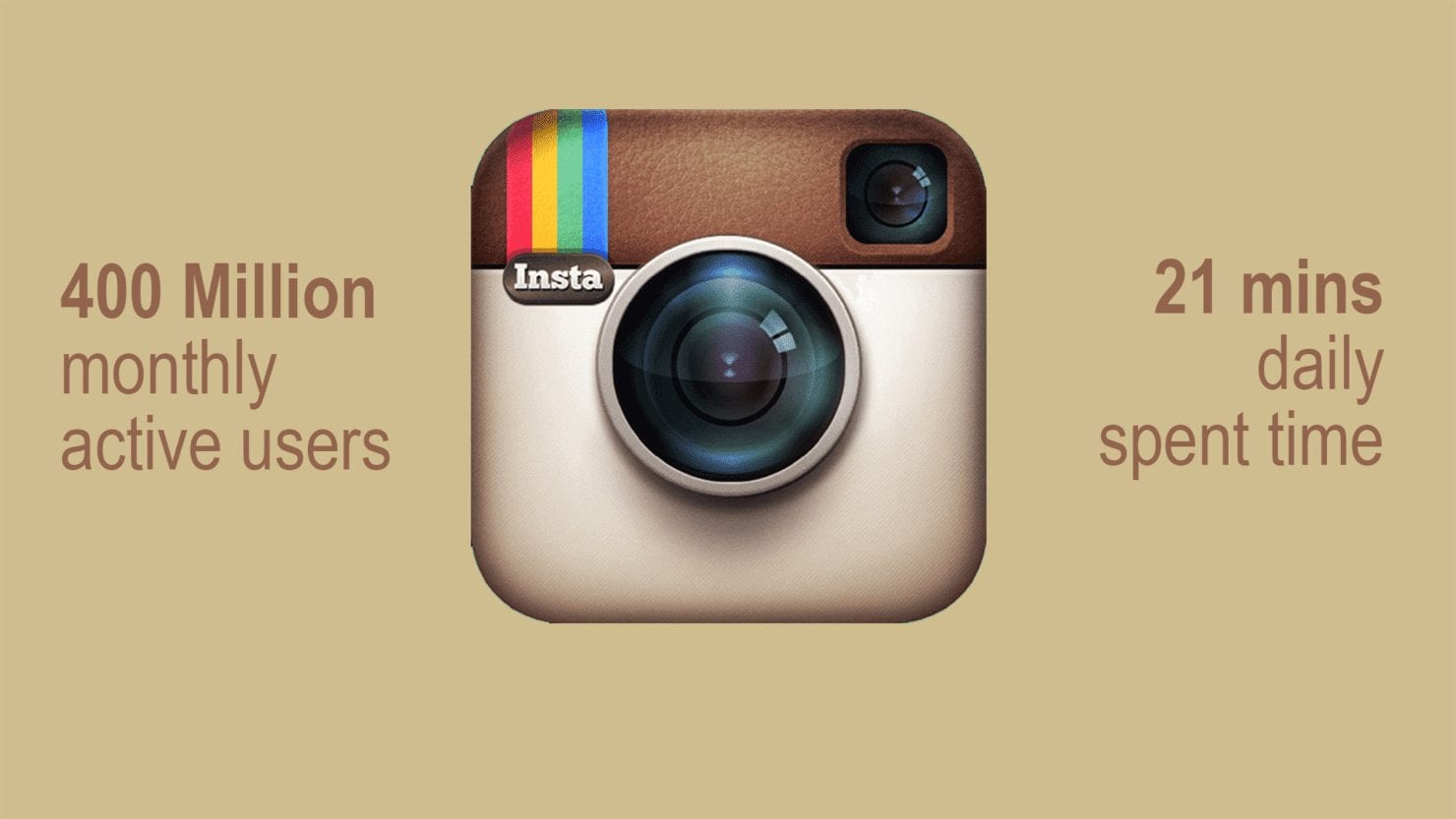 Why-Instagram-Matters