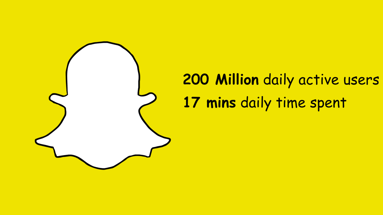 Why Snapchat Is The Next Big Social Network