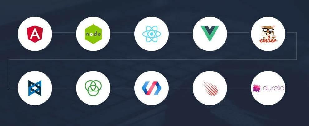 top js frameworks